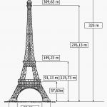 eiffel_sizes