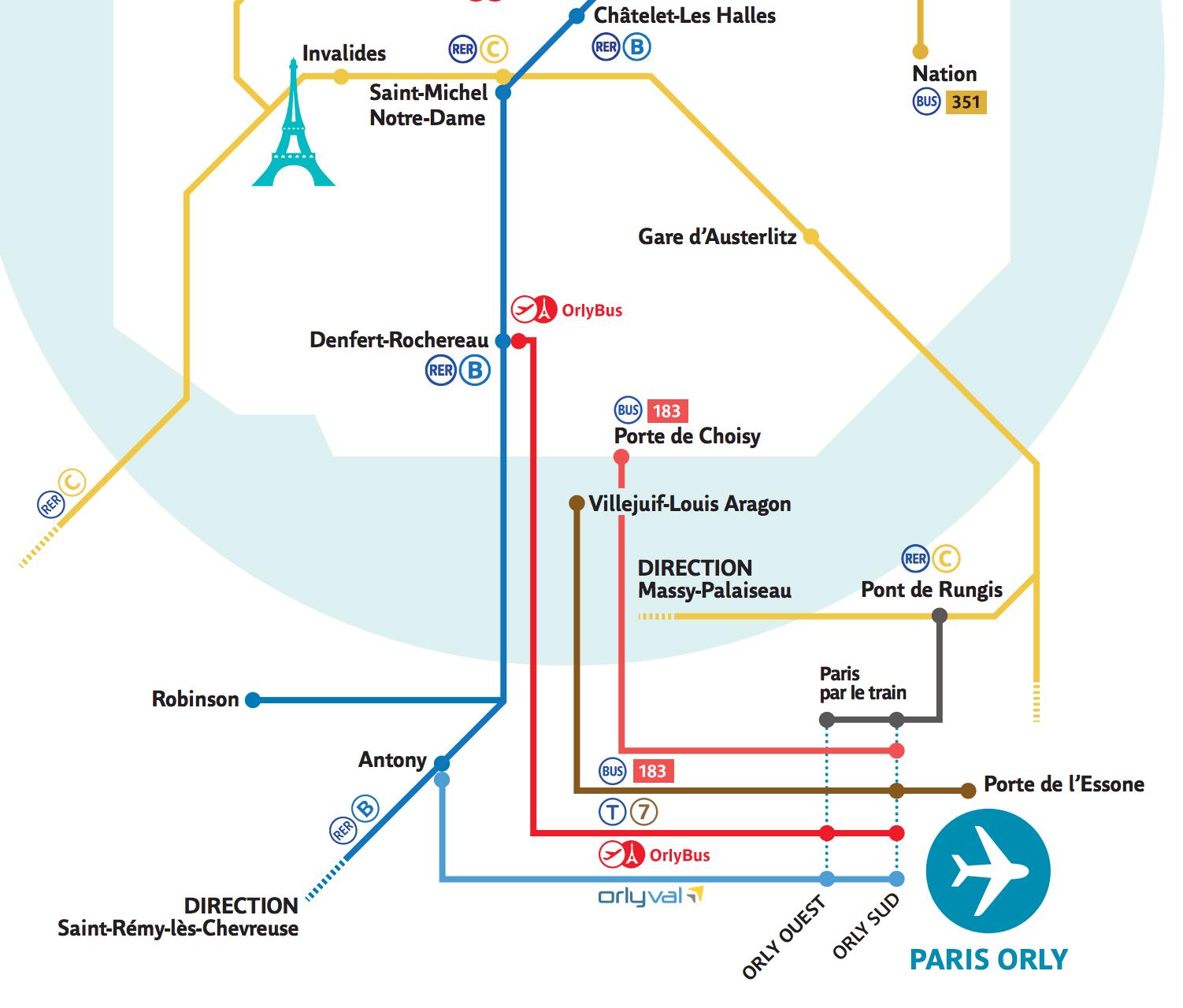 Как доехать из Орли в Париж?