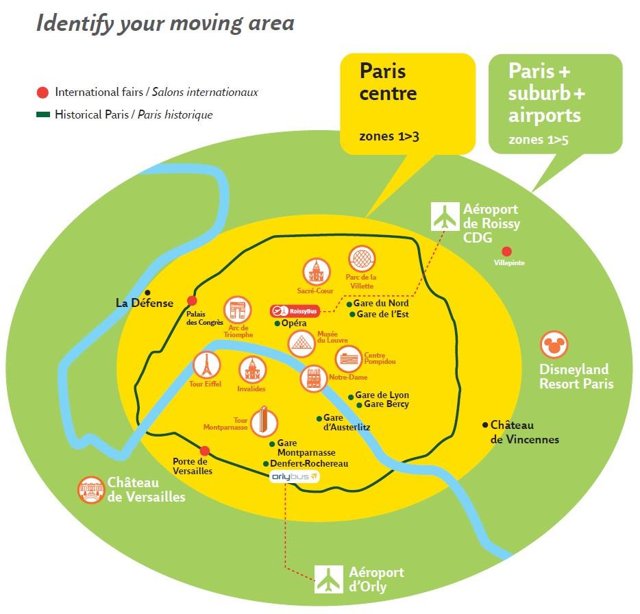 Как передвигаться по Парижу?