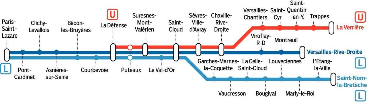 Маршрут поезда из Парижа в Версаль
