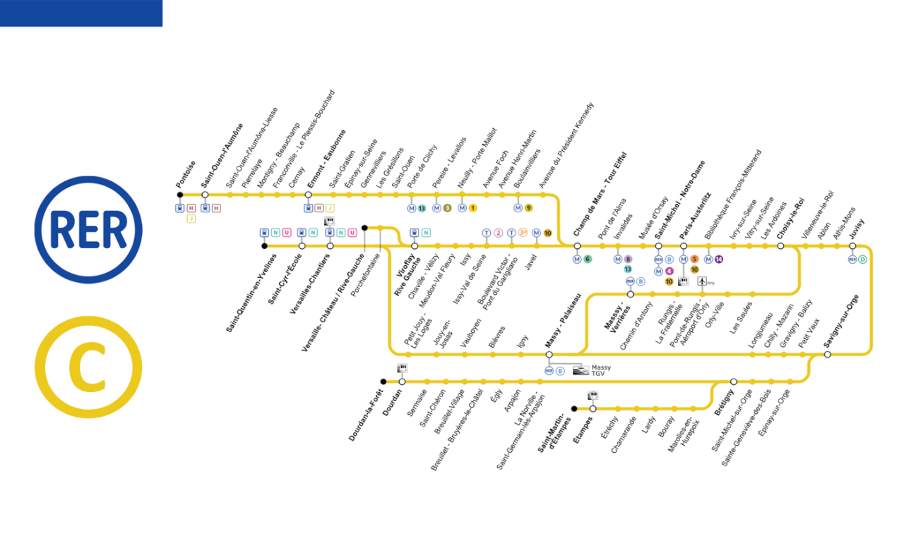 Маршрут электрички RER в Версаль