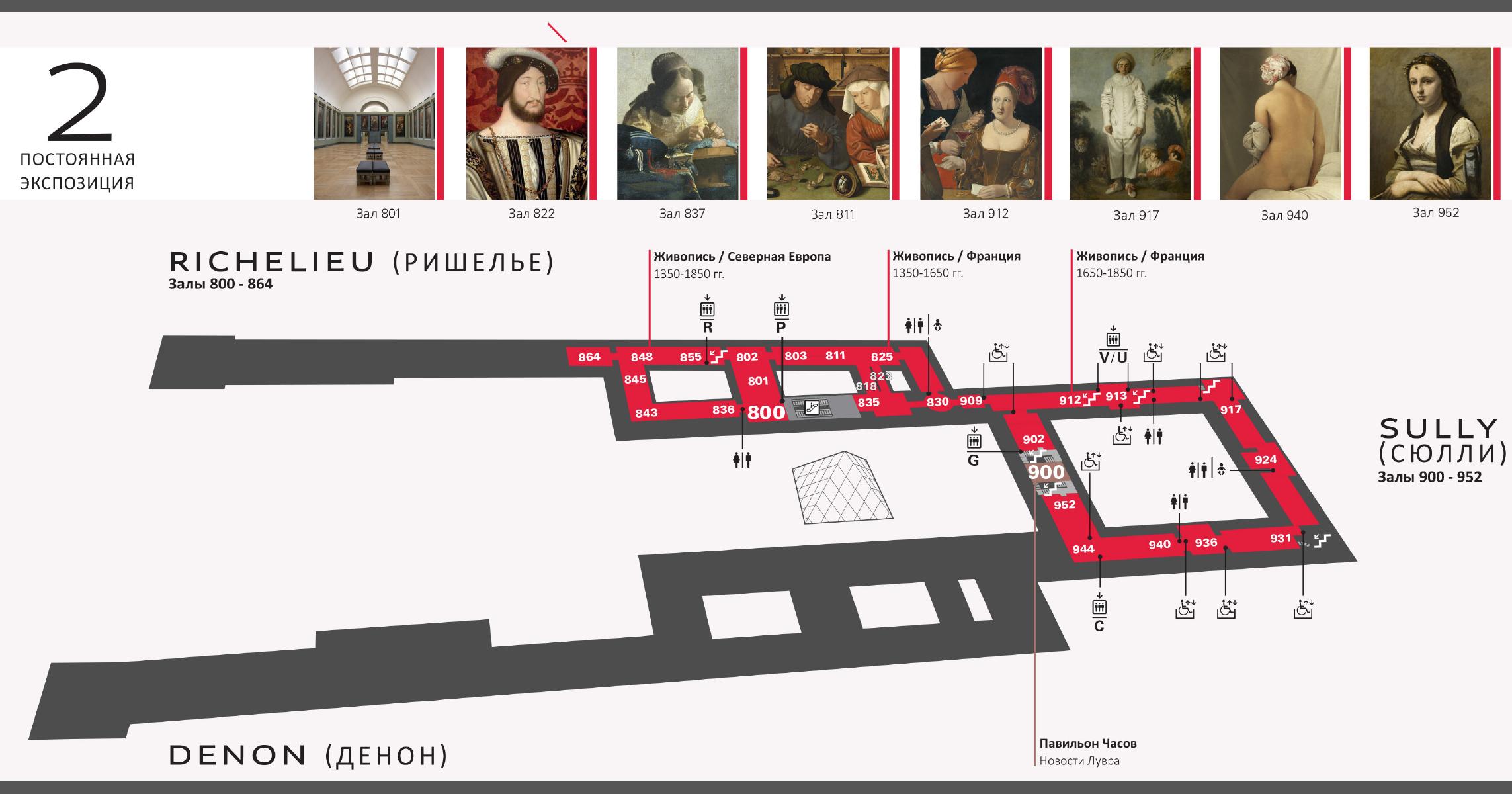 Второй этаж Лувра: что посмотреть