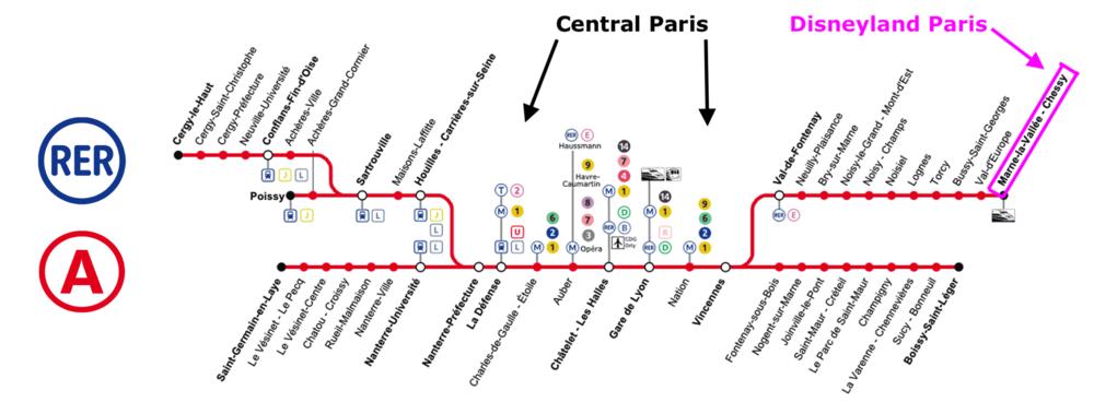 Что нужно знать туристу про Диснейленд в Париже